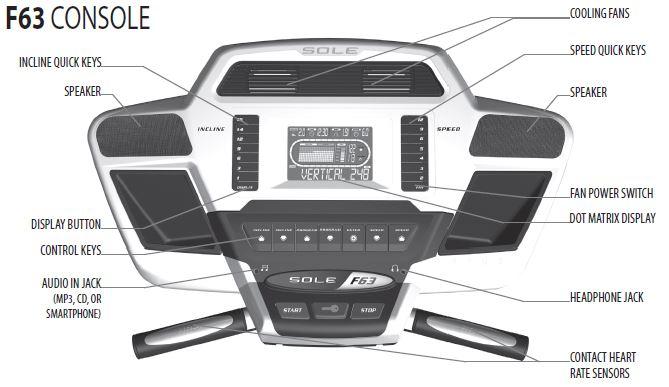 f63 console